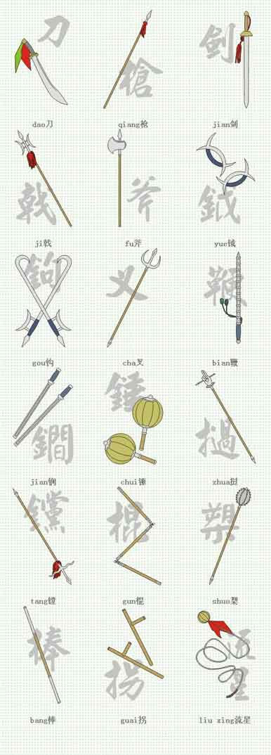 Spear is one of the long weapons and the king of Wushu Weapons ...